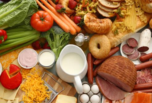 Fødevare intolerance og overfølsomhed